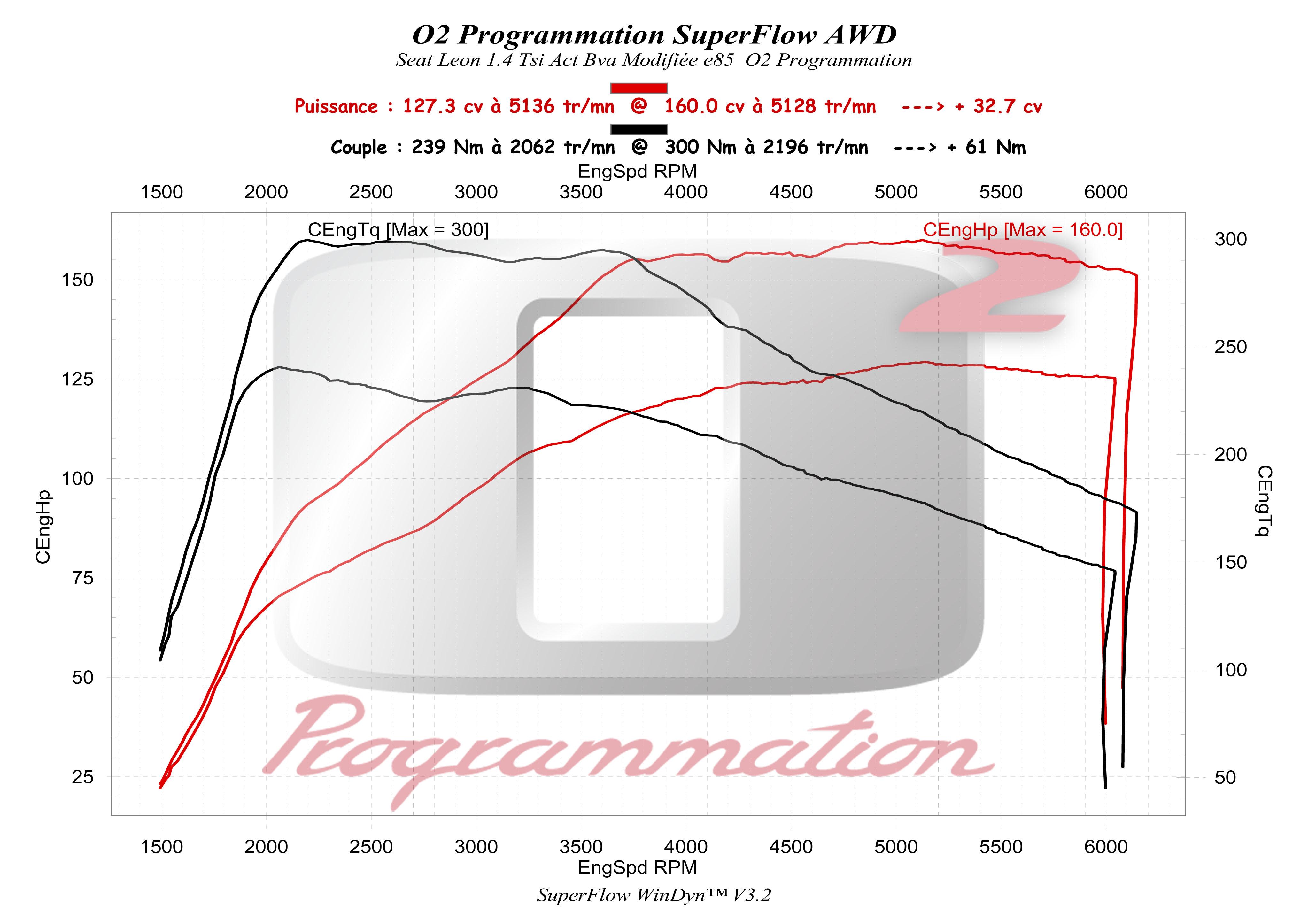 rm performance reprogrammation moteur auto seat leon 5f mk1 2012 2017 1 4 tsi act 150ch. Black Bedroom Furniture Sets. Home Design Ideas