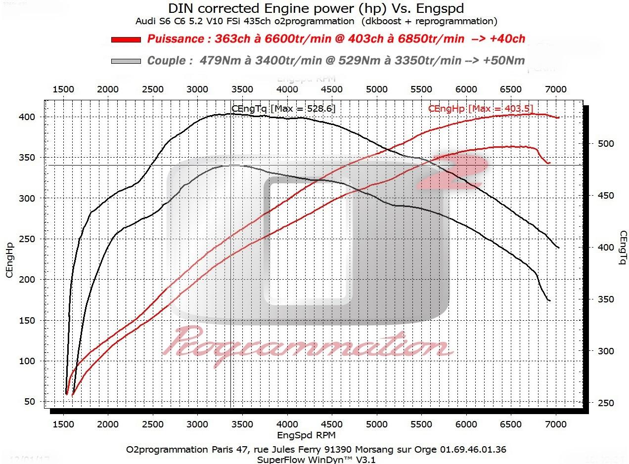 rm performance reprogrammation moteur auto audi s6 c6 2004 2012 s6 5 2 fsi v10 435ch. Black Bedroom Furniture Sets. Home Design Ideas
