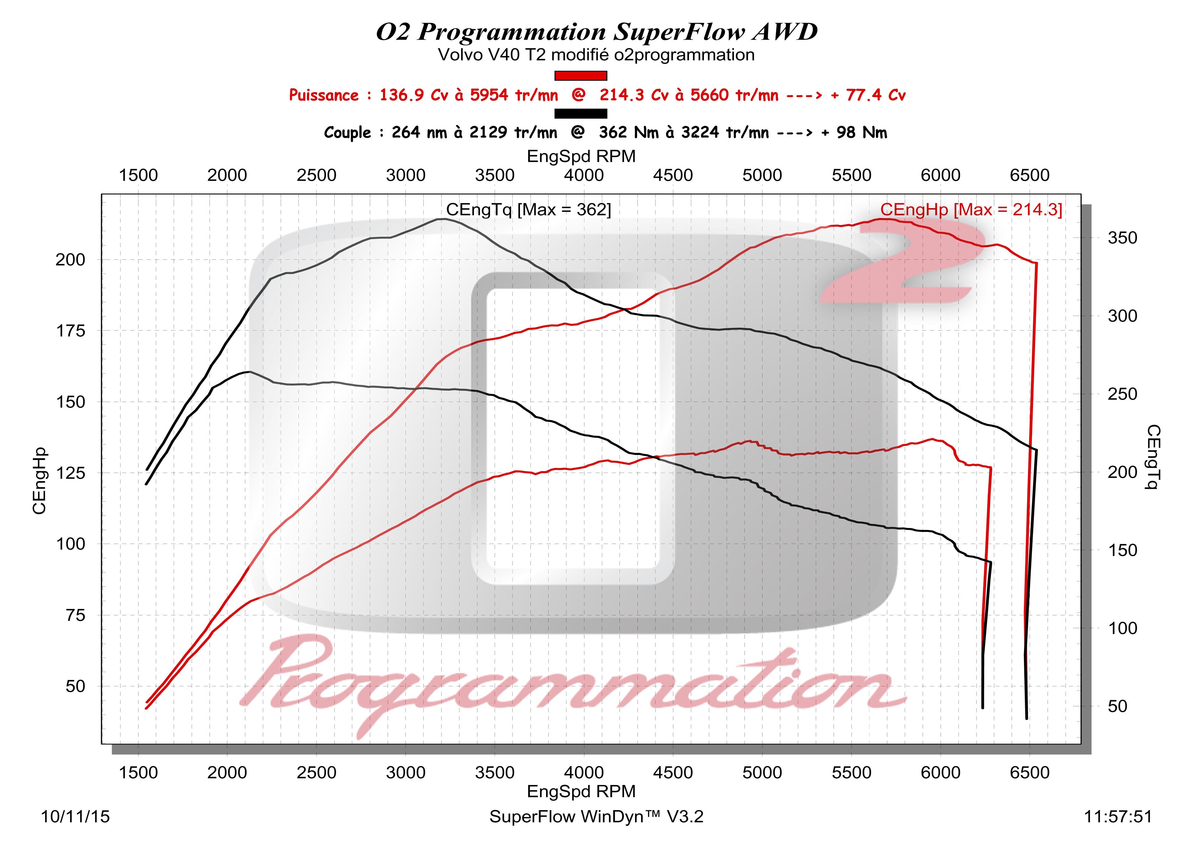 o2programmation - volvo s40 - v50 2007 et   t2