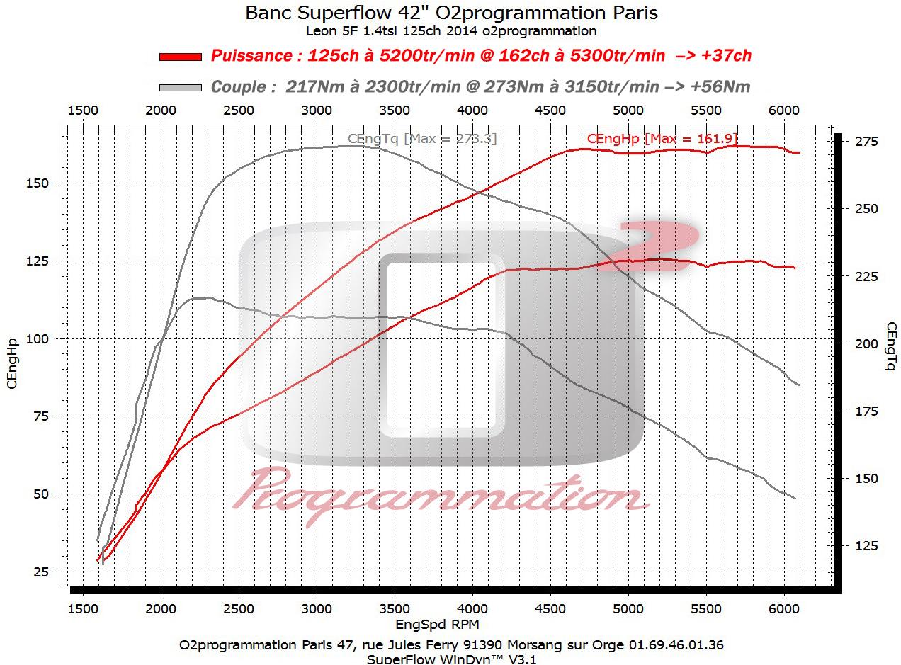 o2programmation seat leon 5f mk1 2012 2017 1 4 tsi 125ch. Black Bedroom Furniture Sets. Home Design Ideas