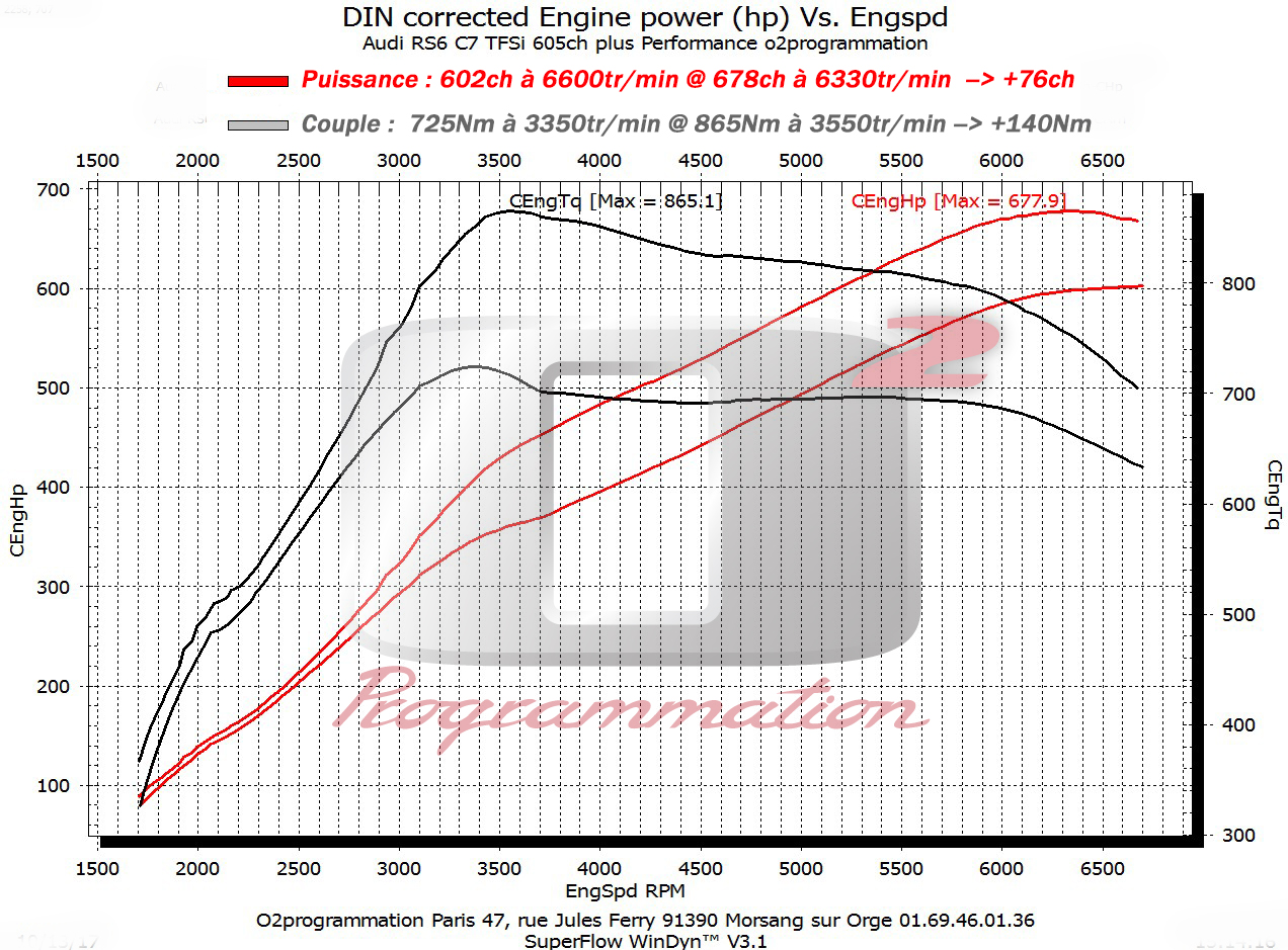 rm performance reprogrammation moteur auto audi rs6 c7 2012 et rs6 4 0 tfsi performance. Black Bedroom Furniture Sets. Home Design Ideas