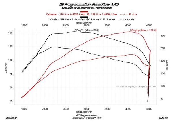 rm performance reprogrammation moteur auto seat ibiza 2008 2015 6j 1 9 tdi 105ch. Black Bedroom Furniture Sets. Home Design Ideas